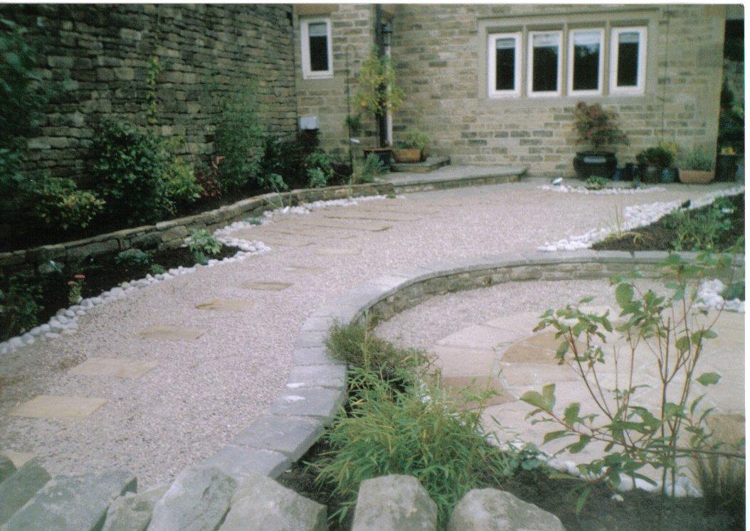 Gardens Innovations